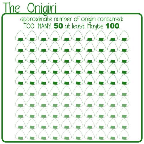 The Onigiri